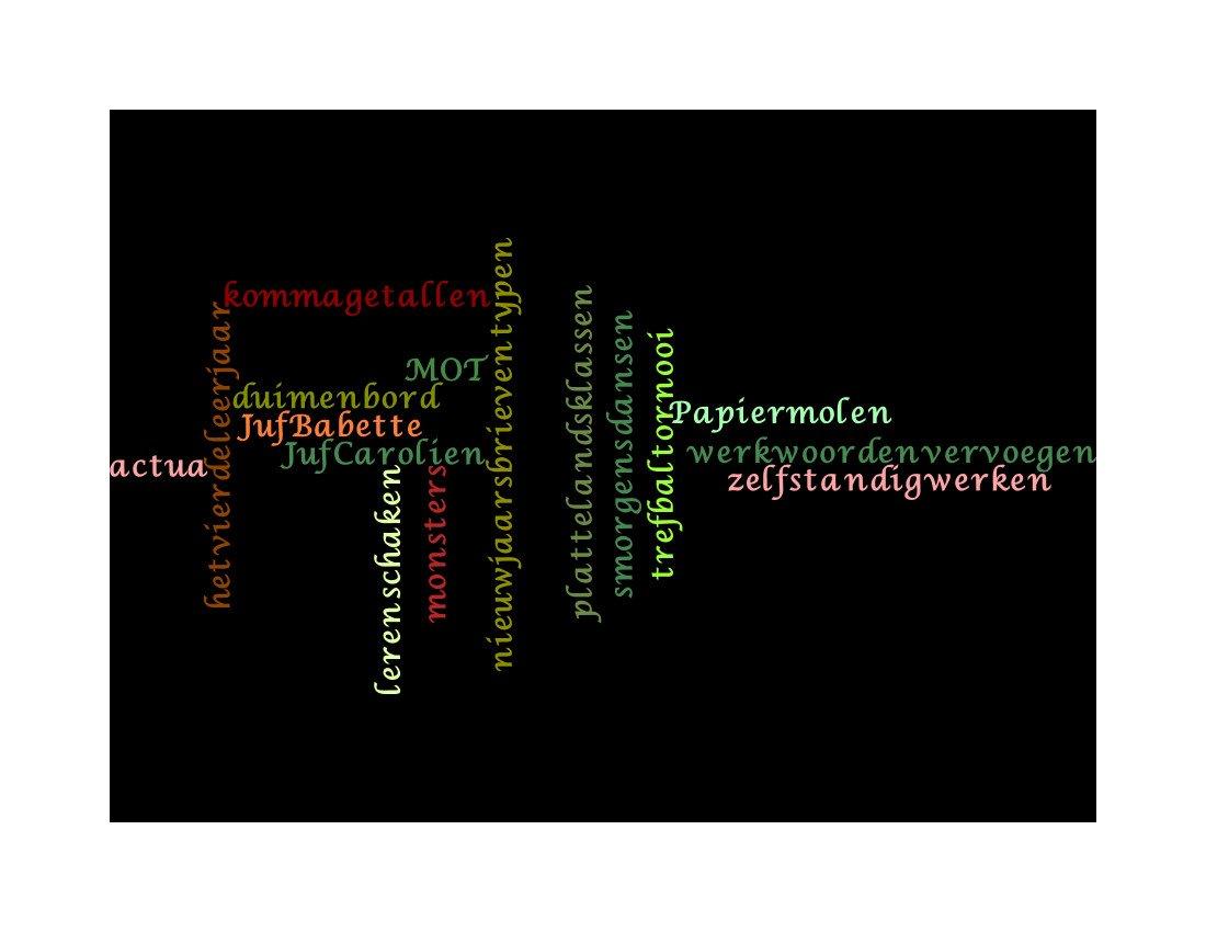 GBS-Regenboog-4de leerjaar-woordwolk
